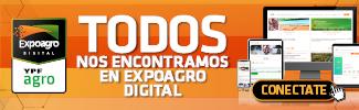Expoagro 2021
